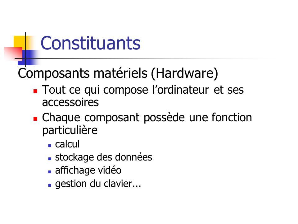 Constituants Composants matériels (Hardware)