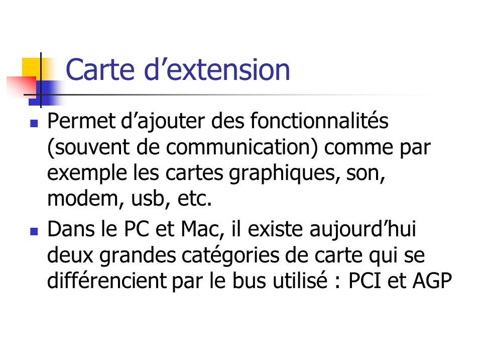 Carte d'extension Permet d'ajouter des fonctionnalités (souvent de communication) comme par exemple les cartes graphiques, son, modem, usb, etc.