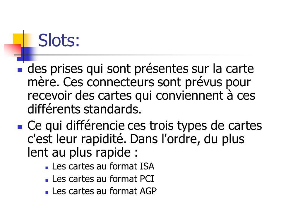 Slots: