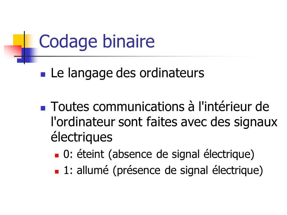 Codage binaire Le langage des ordinateurs