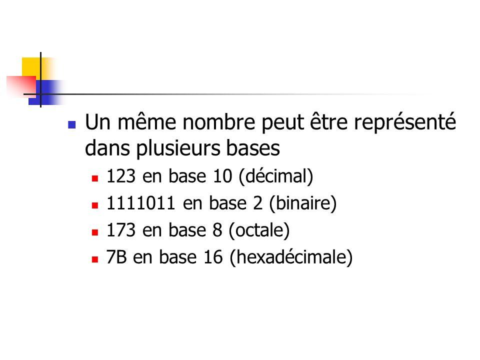 Un même nombre peut être représenté dans plusieurs bases