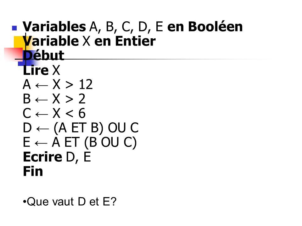 Variables A, B, C, D, E en Booléen Variable X en Entier Début Lire X A ← X > 12 B ← X > 2 C ← X < 6 D ← (A ET B) OU C E ← A ET (B OU C) Ecrire D, E Fin