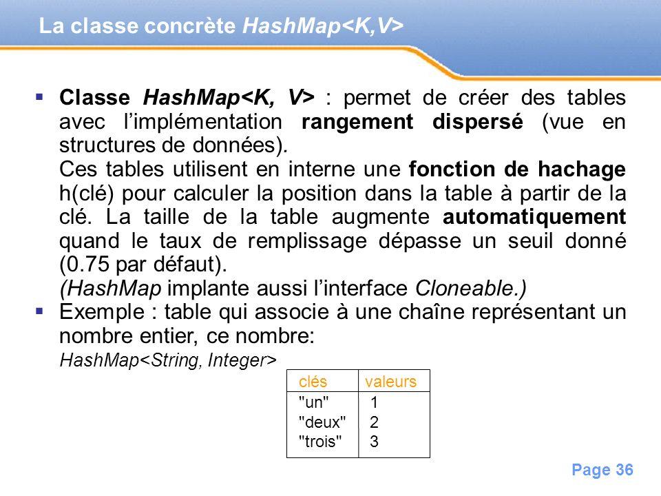 La classe concrète HashMap<K,V>