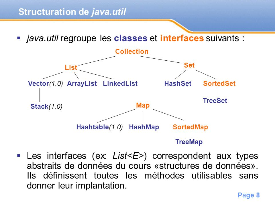 Structuration de java.util