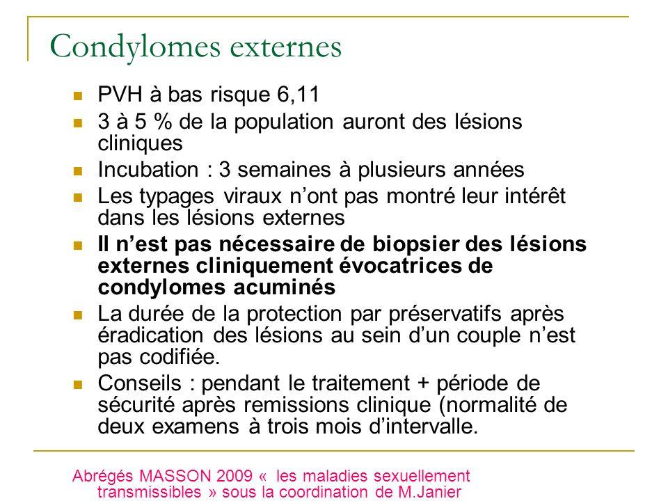 Condylomes externes PVH à bas risque 6,11