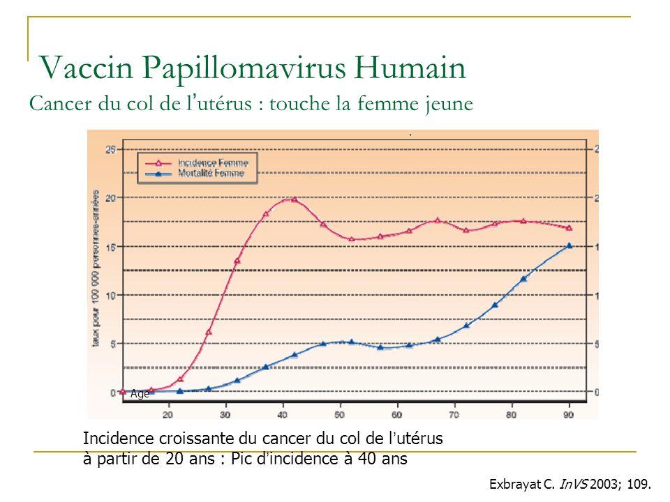 Vaccin Papillomavirus Humain Cancer du col de l'utérus : touche la femme jeune