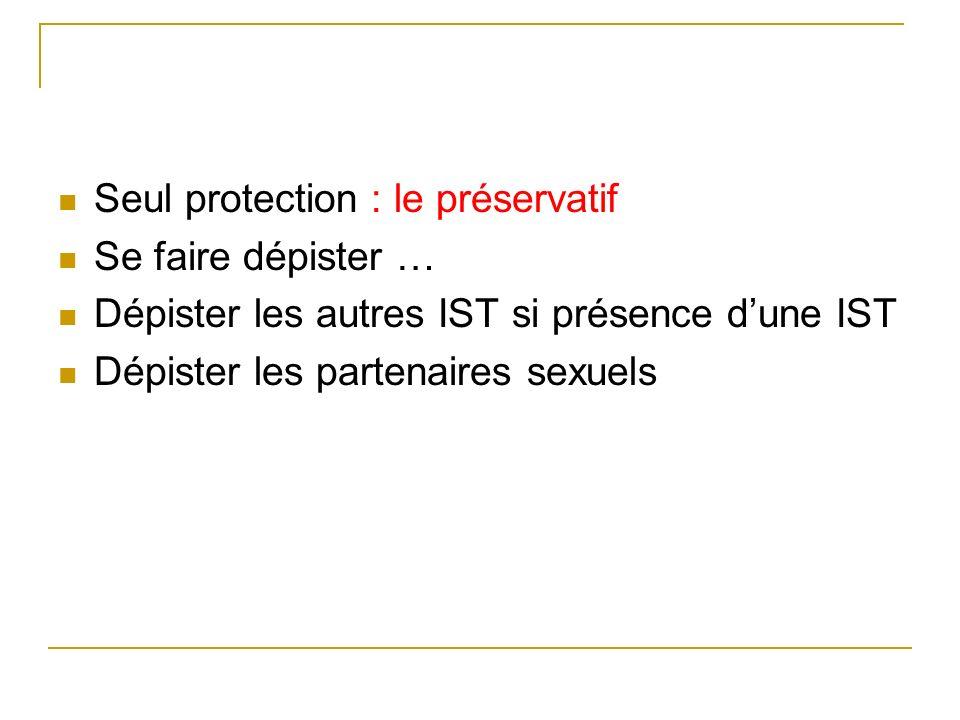 Seul protection : le préservatif