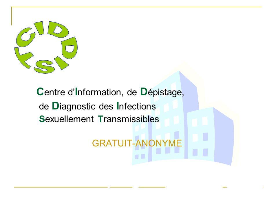 CIDDIST Centre d'Information, de Dépistage,