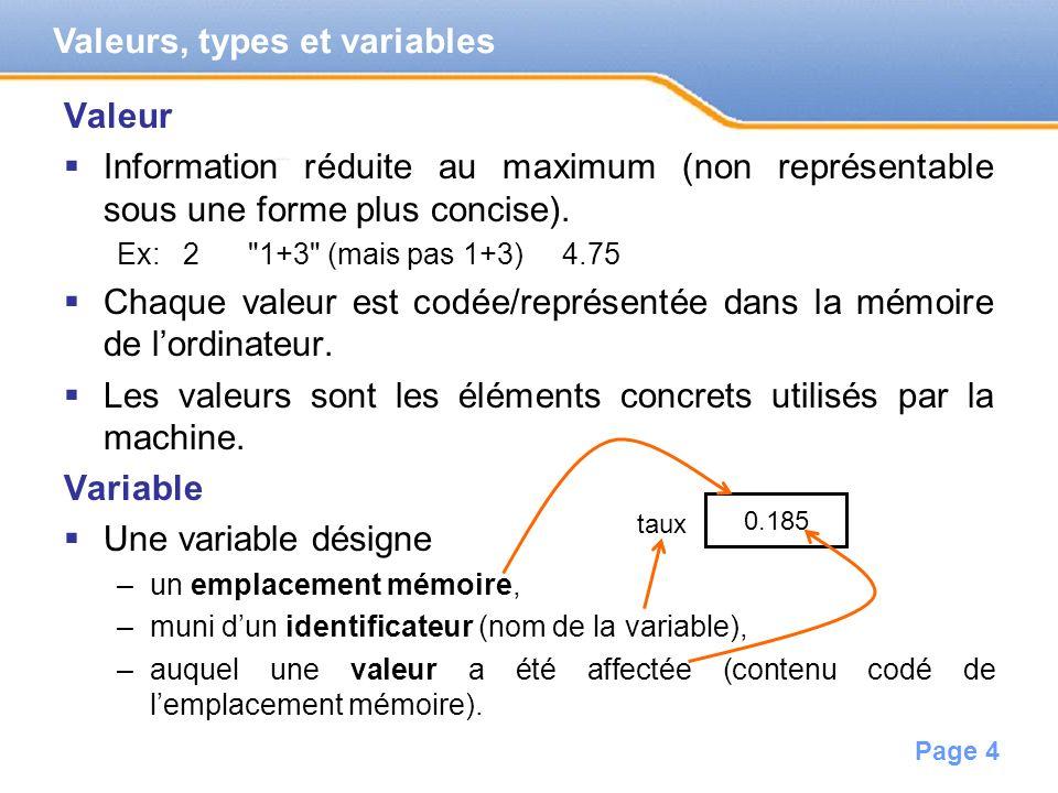 Valeurs, types et variables
