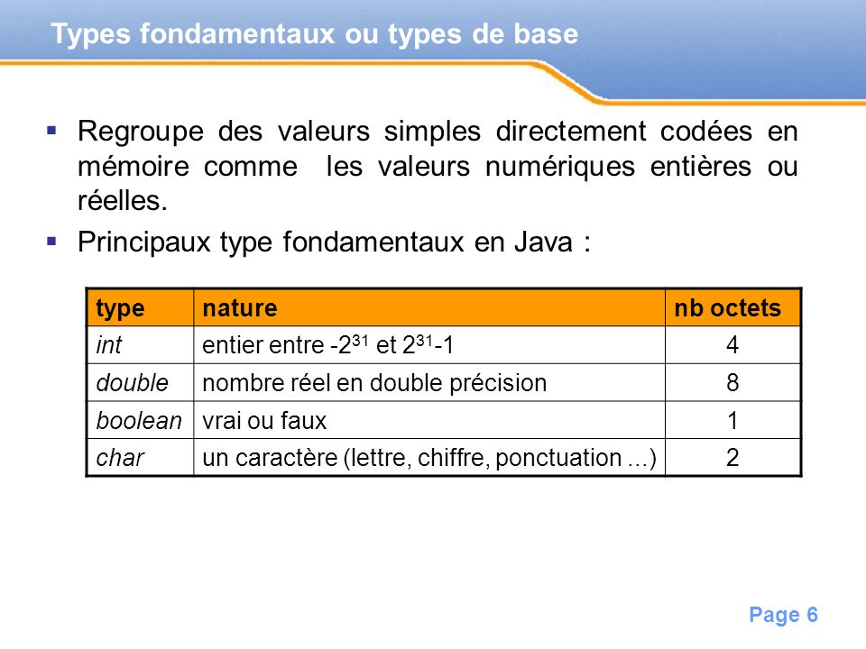 Types fondamentaux ou types de base