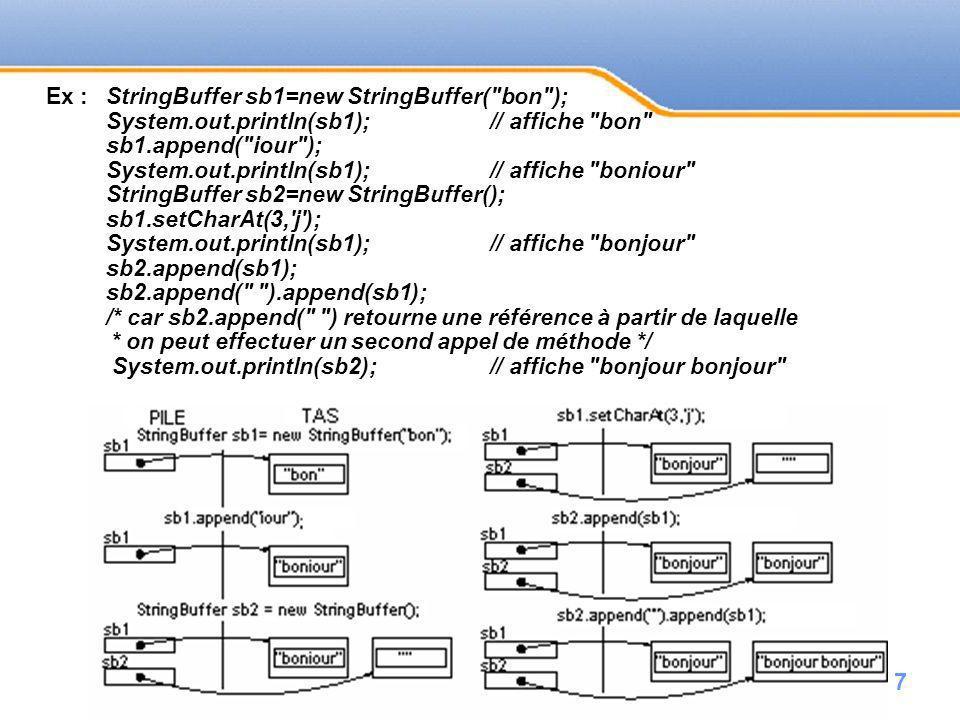 Ex : StringBuffer sb1=new StringBuffer( bon );