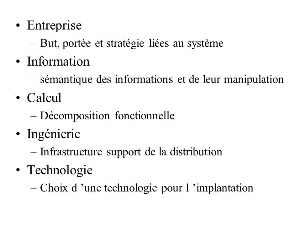 Entreprise Information Calcul Ingénierie Technologie