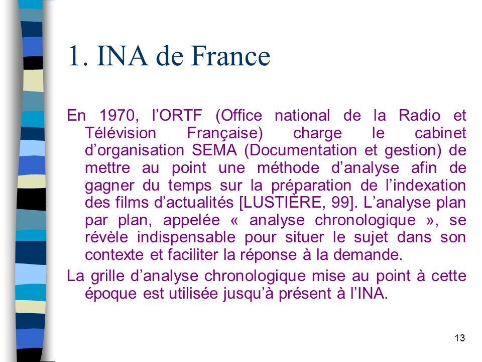 1. INA de France