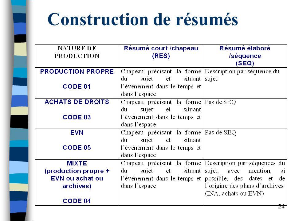 Construction de résumés