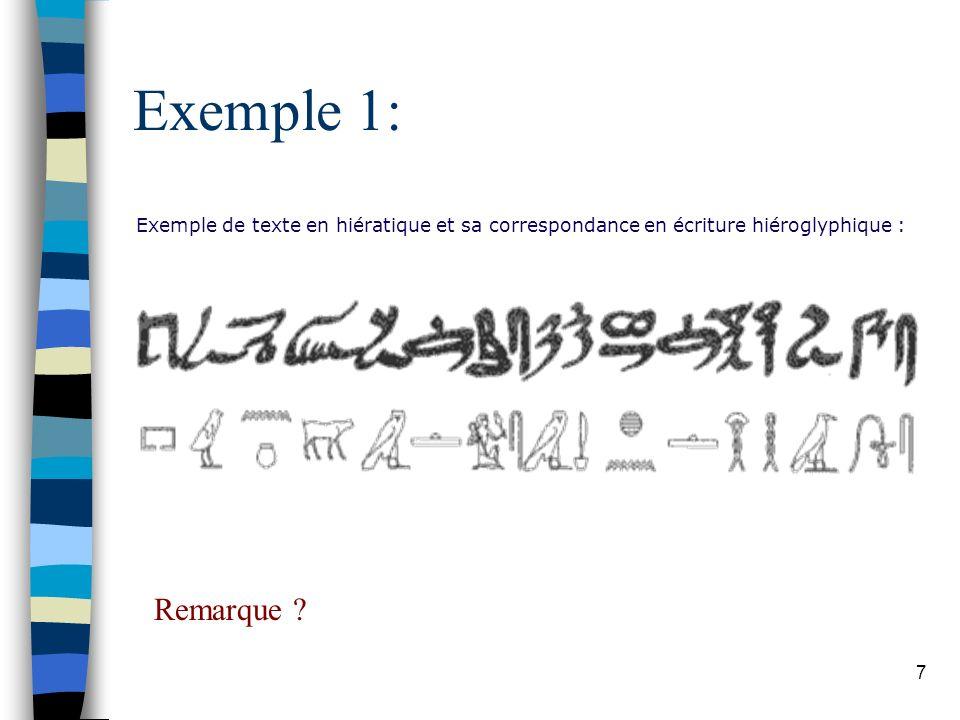 Exemple 1: Exemple de texte en hiératique et sa correspondance en écriture hiéroglyphique :