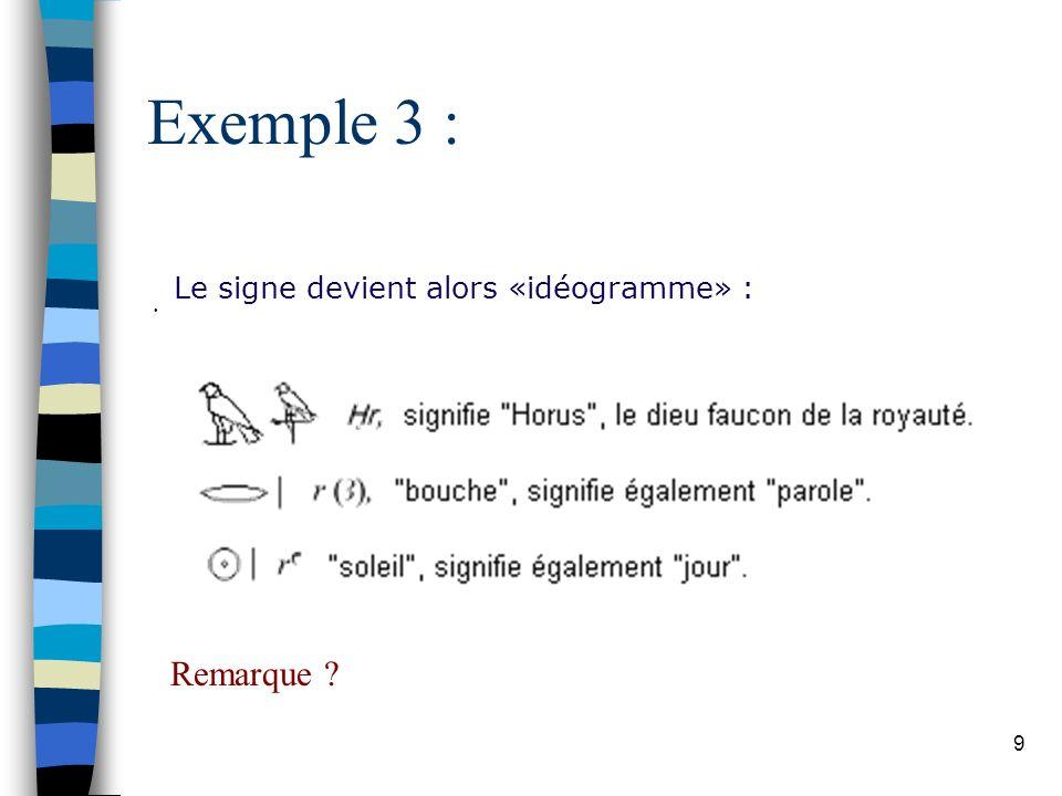 Exemple 3 : Le signe devient alors «idéogramme» :