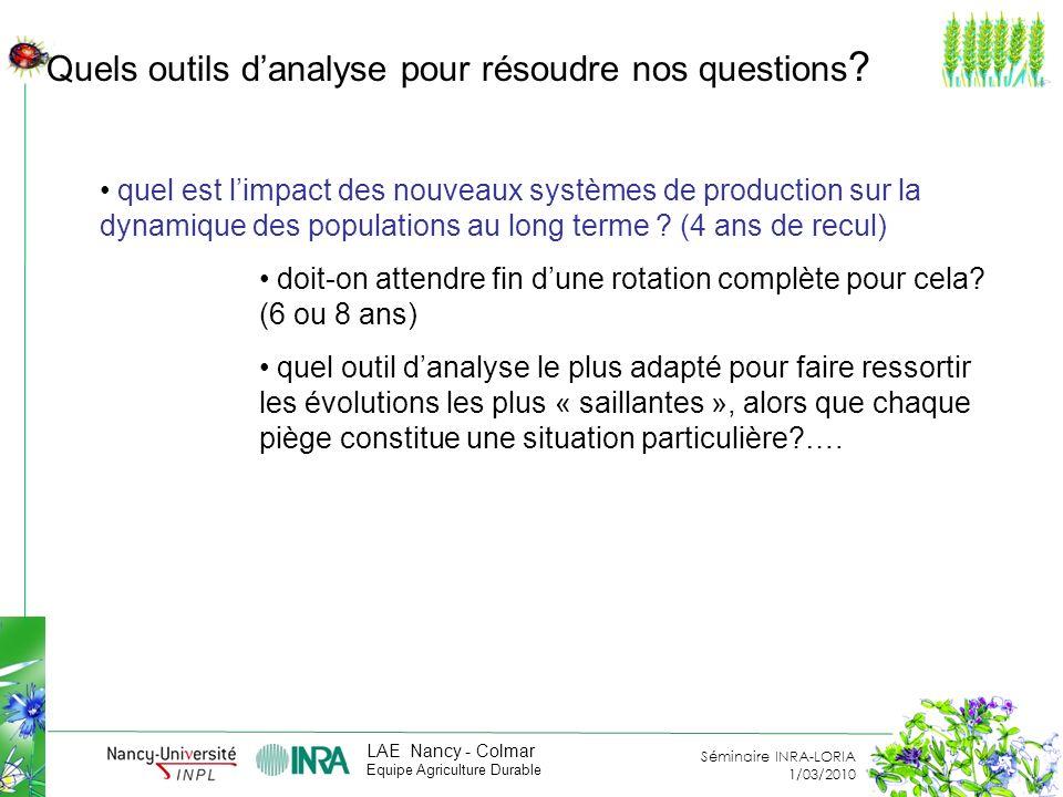Quels outils d'analyse pour résoudre nos questions