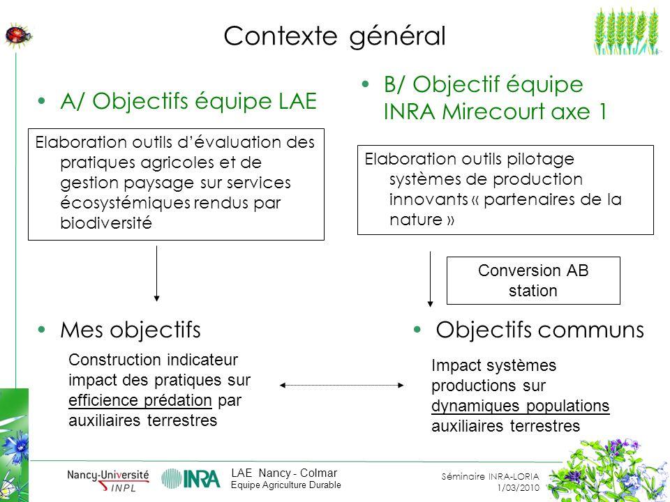 Contexte général B/ Objectif équipe INRA Mirecourt axe 1
