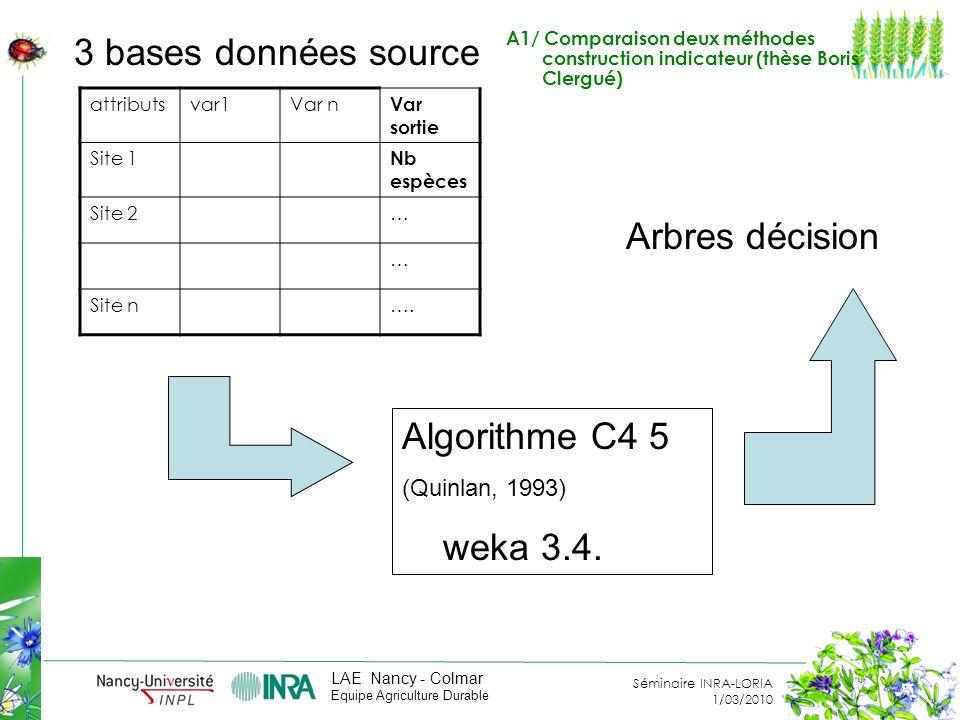 3 bases données source Arbres décision Algorithme C4 5 weka 3.4.
