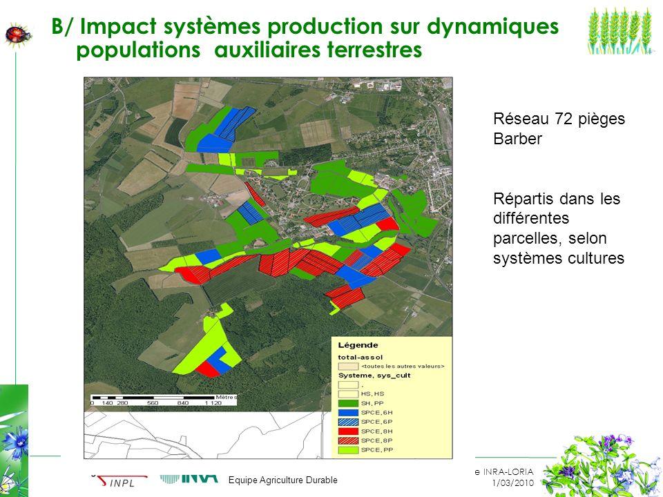 B/ Impact systèmes production sur dynamiques populations auxiliaires terrestres