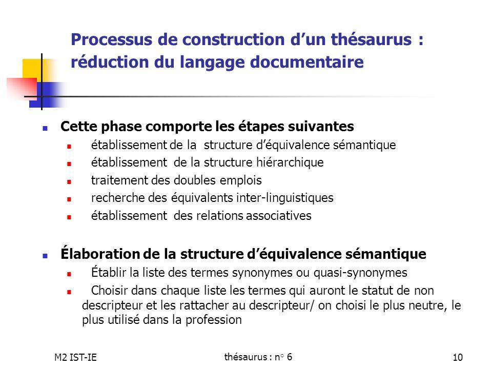 Processus de construction d'un thésaurus : réduction du langage documentaire
