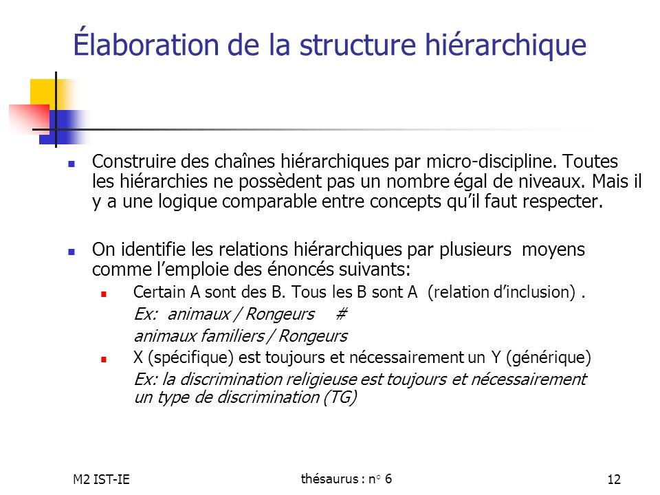 Élaboration de la structure hiérarchique