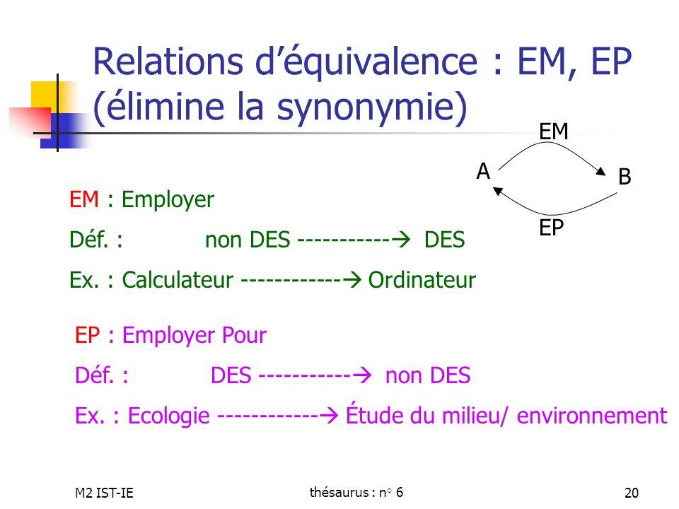 Relations d'équivalence : EM, EP (élimine la synonymie)
