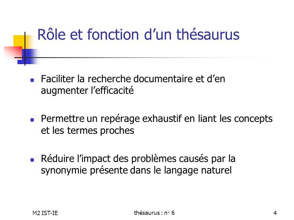 Rôle et fonction d'un thésaurus