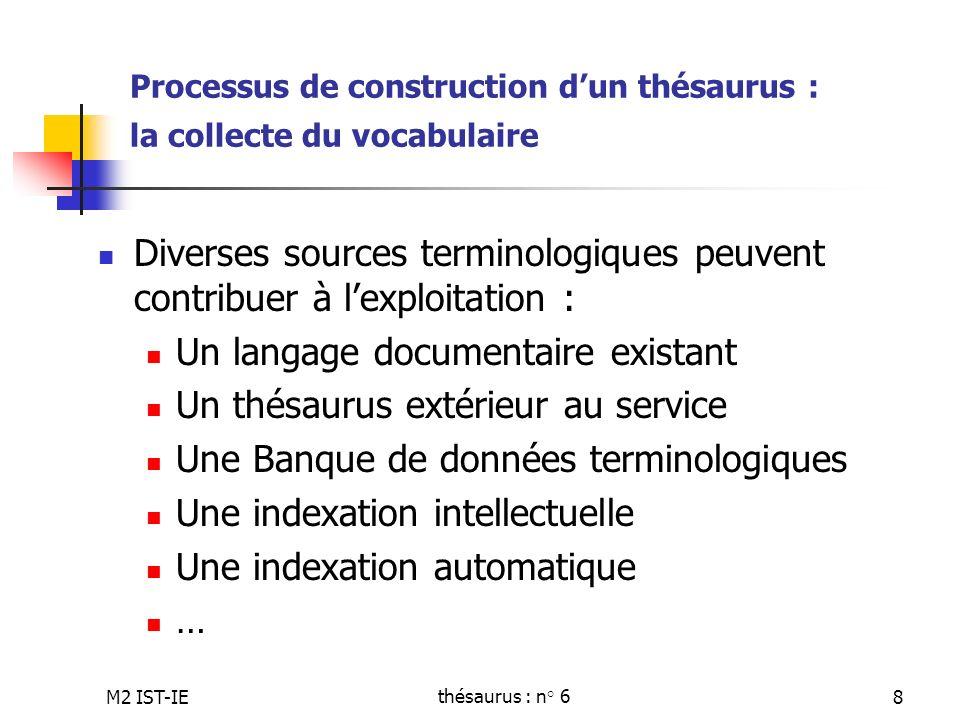 Processus de construction d'un thésaurus : la collecte du vocabulaire