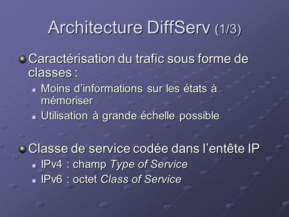 Architecture DiffServ (1/3)