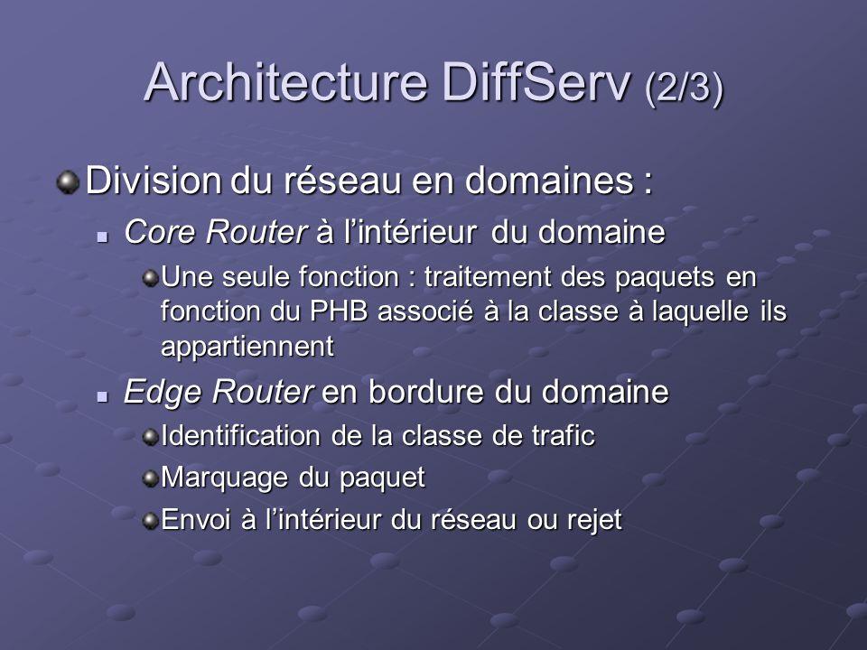 Architecture DiffServ (2/3)