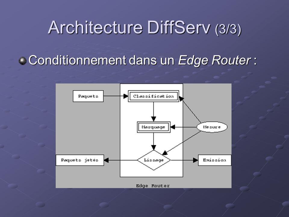 Architecture DiffServ (3/3)