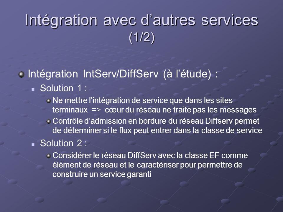 Intégration avec d'autres services (1/2)