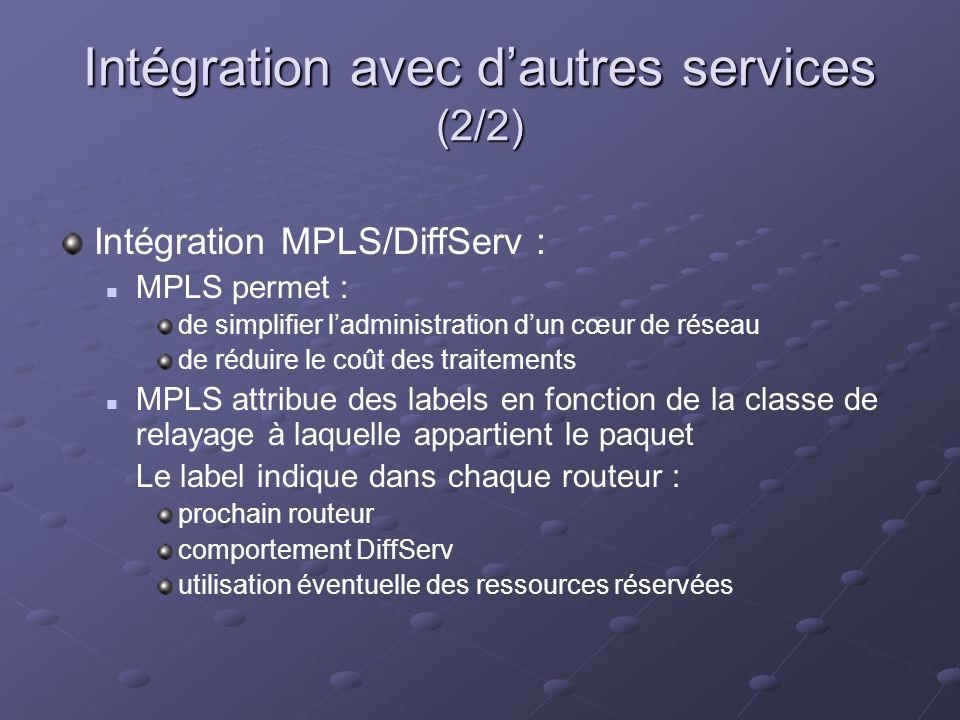 Intégration avec d'autres services (2/2)