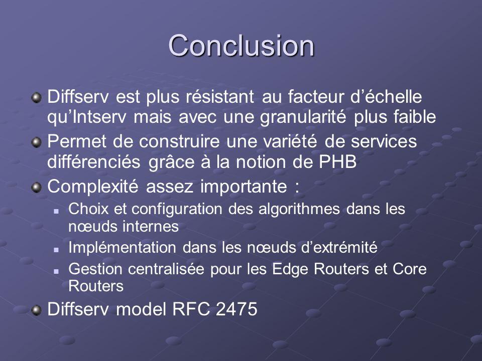 Conclusion Diffserv est plus résistant au facteur d'échelle qu'Intserv mais avec une granularité plus faible.