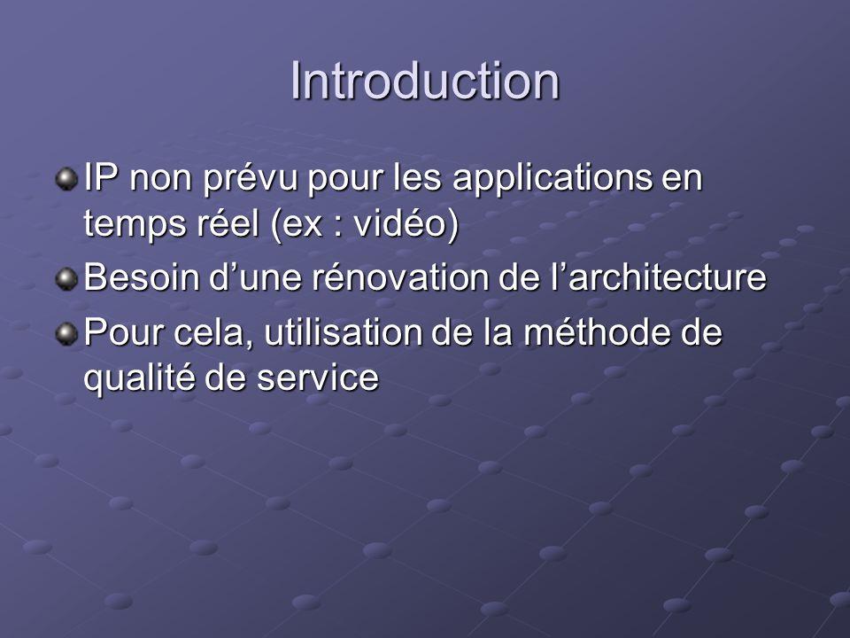 Introduction IP non prévu pour les applications en temps réel (ex : vidéo) Besoin d'une rénovation de l'architecture.