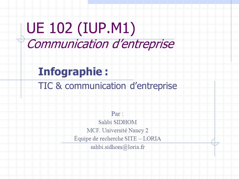 UE 102 (IUP.M1) Communication d'entreprise