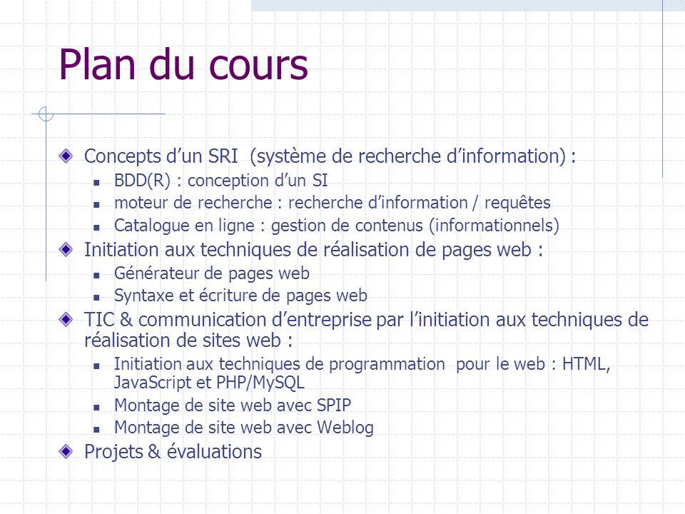 Plan du cours Concepts d'un SRI (système de recherche d'information) :
