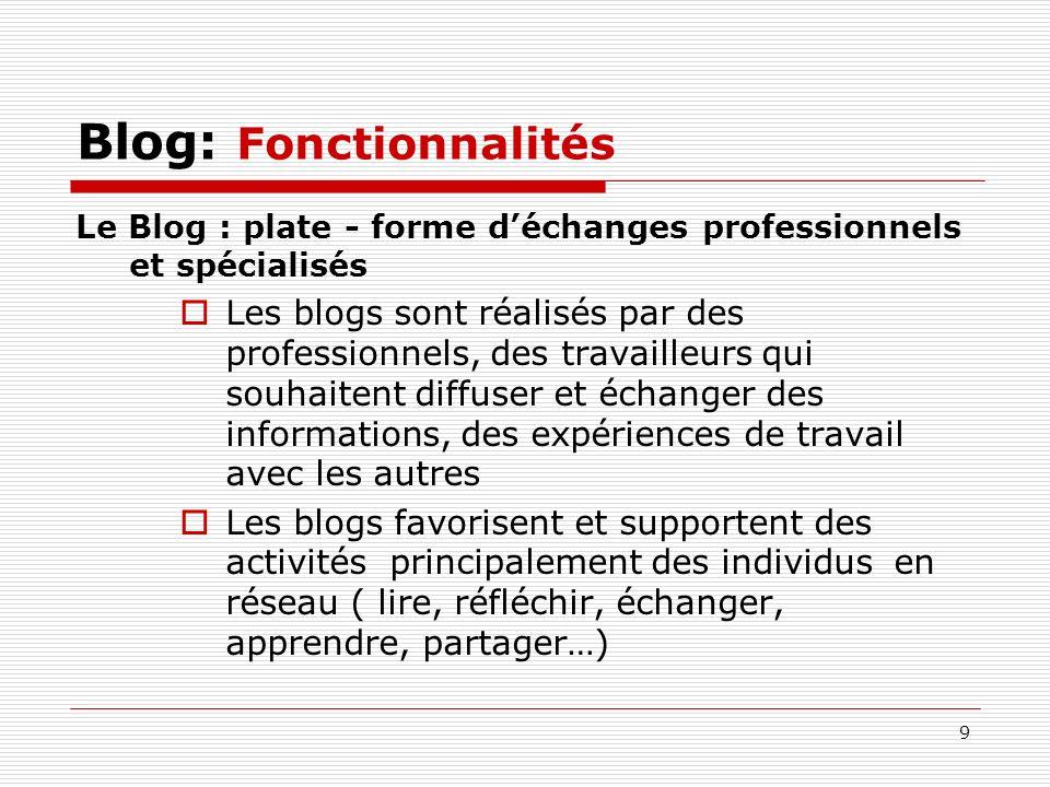 Blog: Fonctionnalités