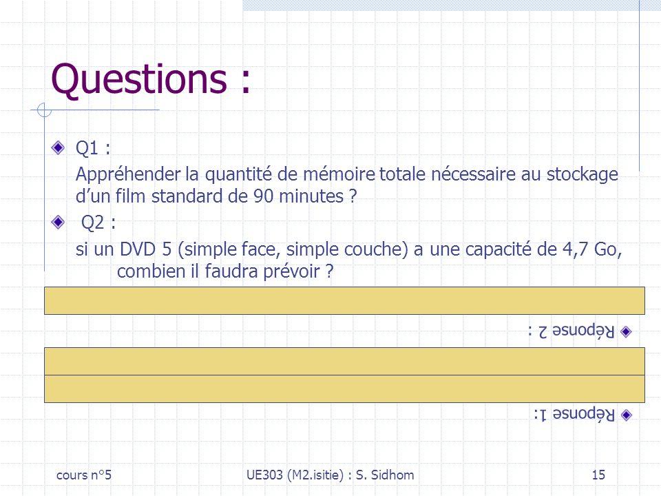 Questions : Q1 : Appréhender la quantité de mémoire totale nécessaire au stockage d'un film standard de 90 minutes