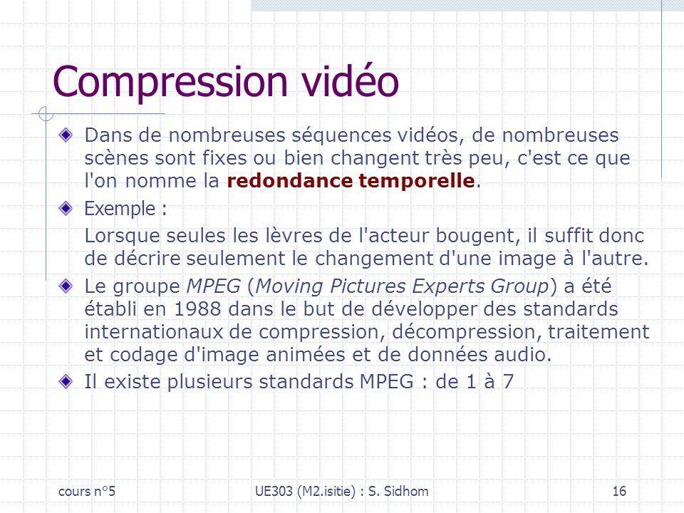 Compression vidéo