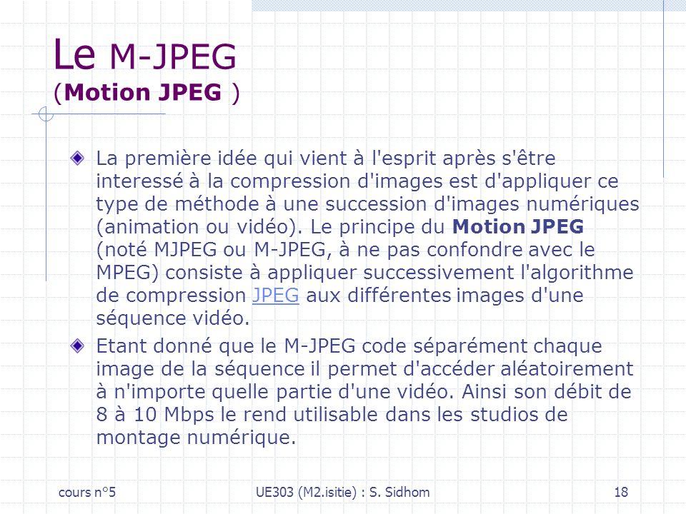 Le M-JPEG (Motion JPEG )