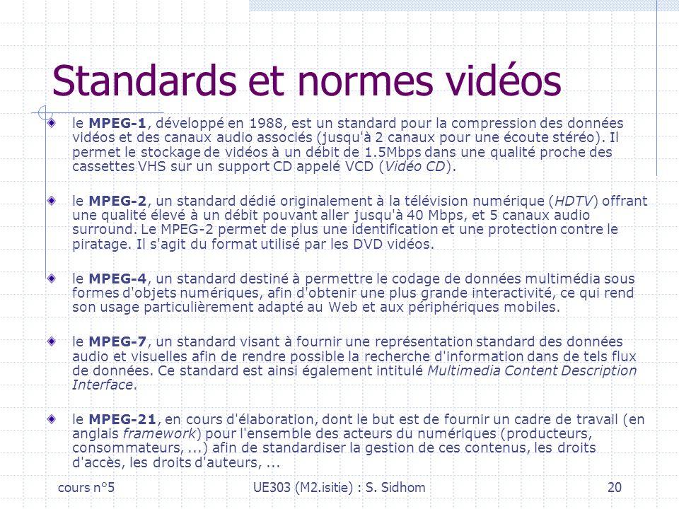 Standards et normes vidéos