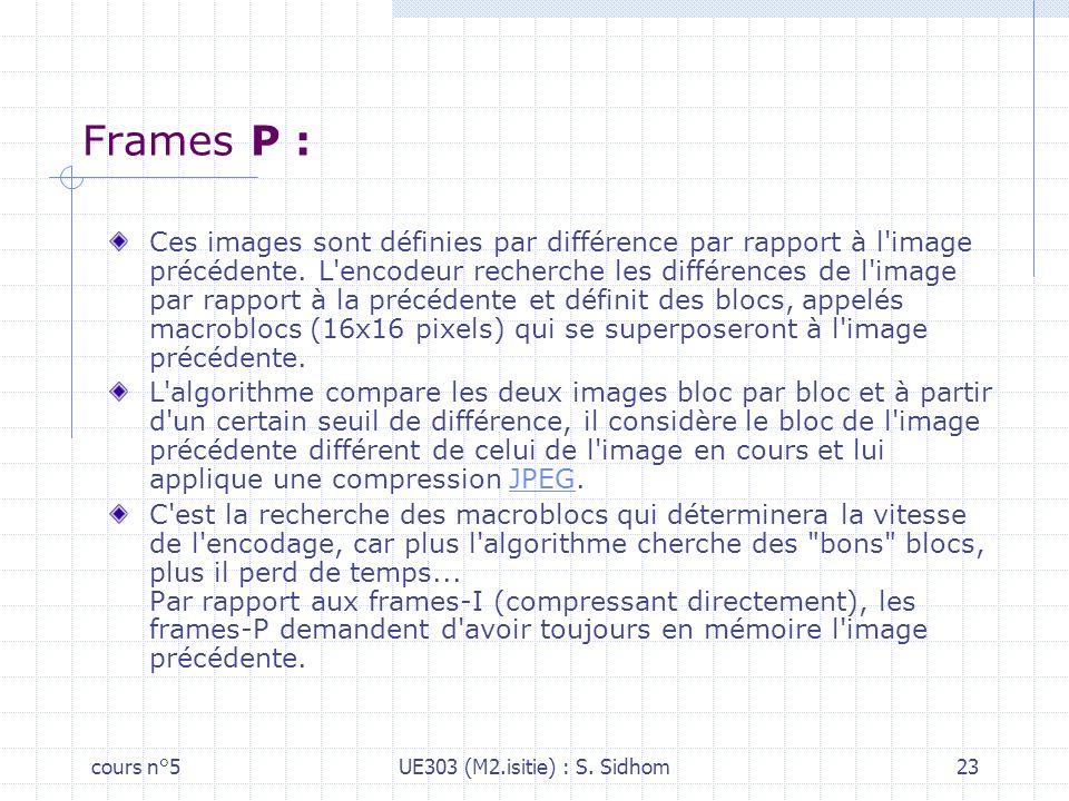 Frames P :