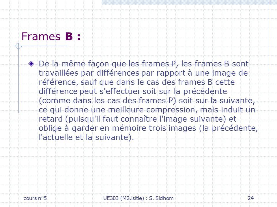 Frames B :