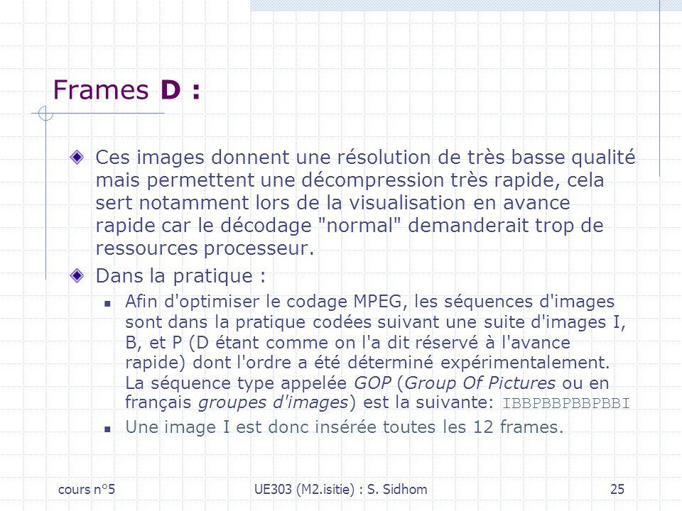 Frames D :