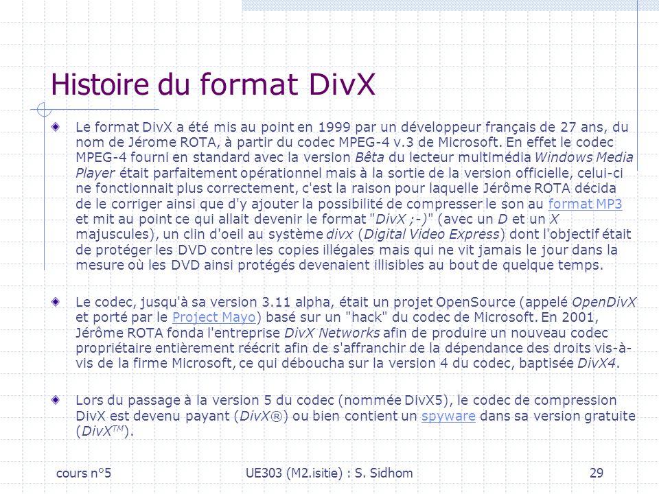 Histoire du format DivX
