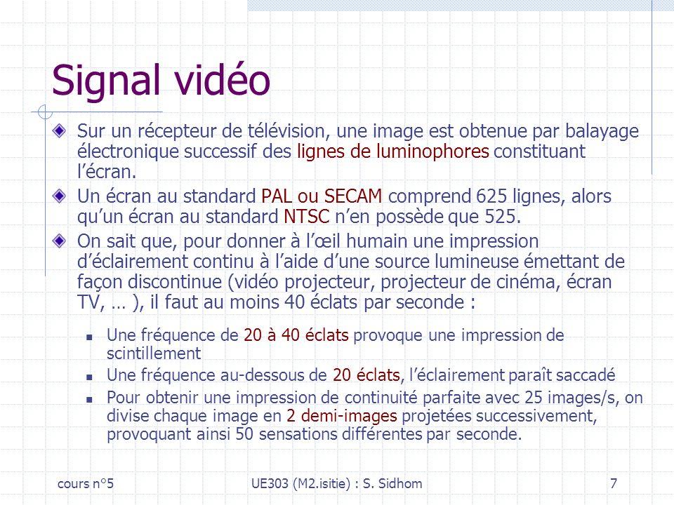 Signal vidéo