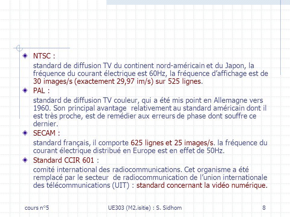 NTSC :