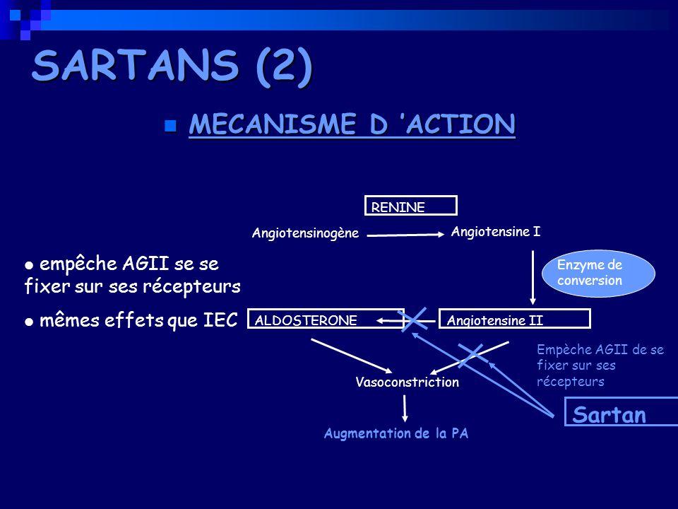 SARTANS (2) MECANISME D 'ACTION Sartan